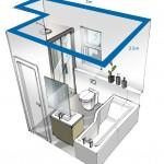 IS_Bathroom_case